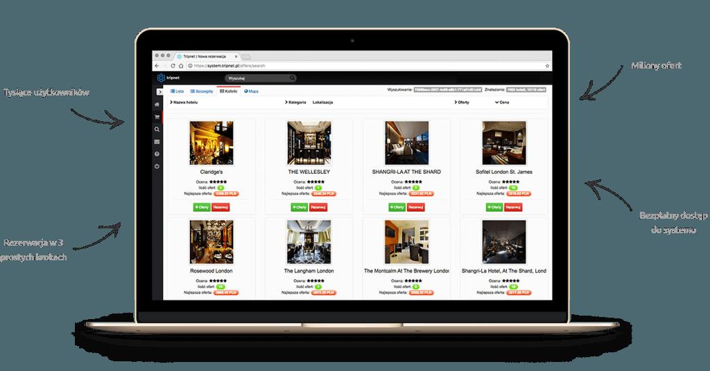 Tripnet - innowacyjna platforma rezerwacji hotelowych